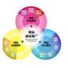 长春做网页公司提供专业网站建设服务【新格通达】