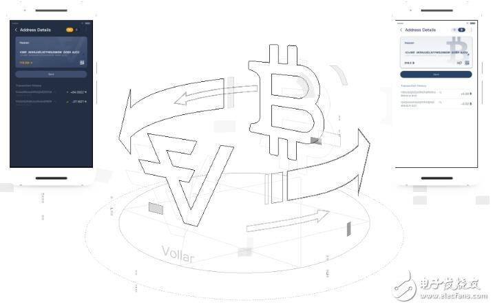 区块链非中心化货币网络VDS介绍